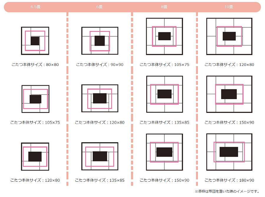 kotatsu_size