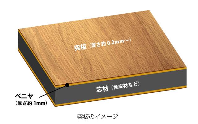突板のイメージ